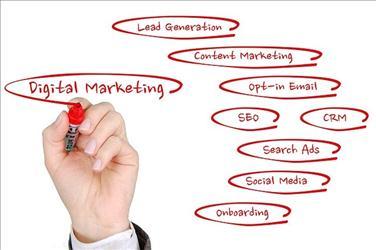 What is digital marketing in Marathi